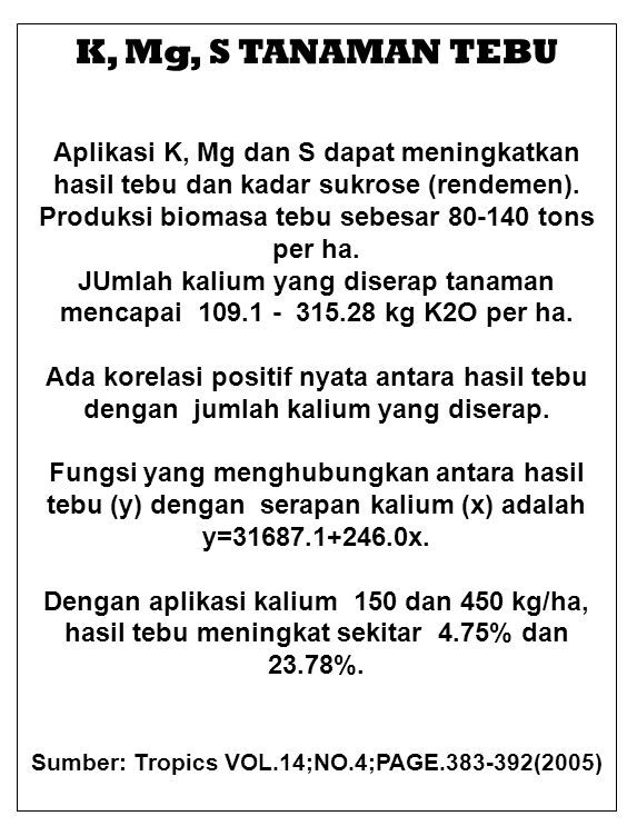 Produksi biomasa tebu sebesar 80-140 tons per ha.