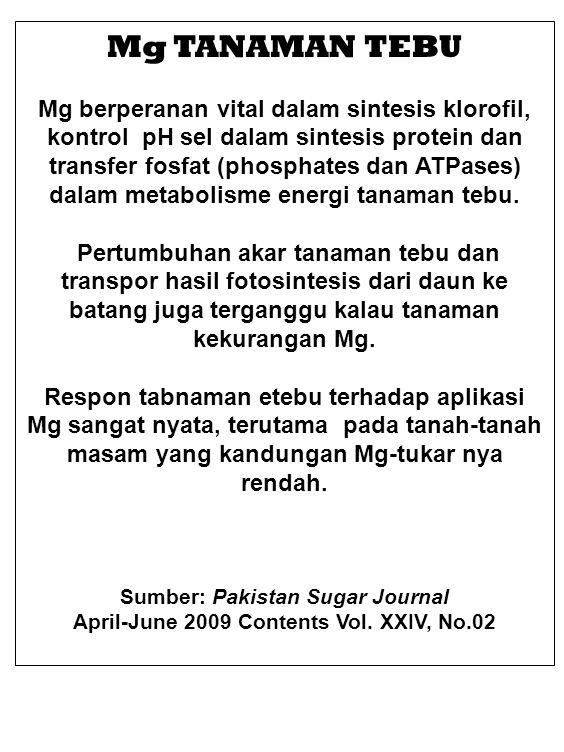 Sumber: Pakistan Sugar Journal