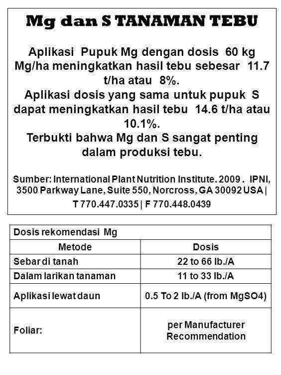 Mg dan S TANAMAN TEBU Aplikasi Pupuk Mg dengan dosis 60 kg Mg/ha meningkatkan hasil tebu sebesar 11.7 t/ha atau 8%.