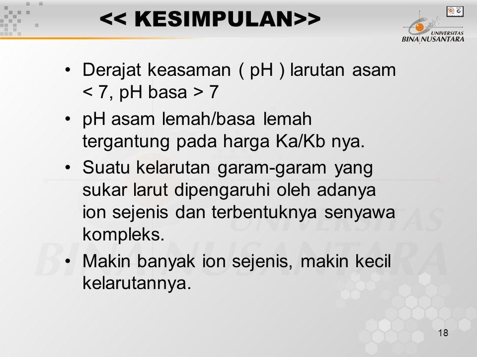 << KESIMPULAN>>
