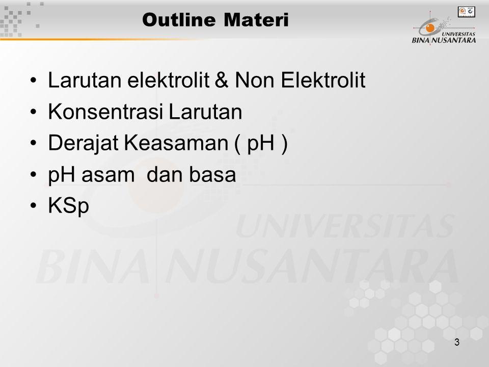 Larutan elektrolit & Non Elektrolit Konsentrasi Larutan