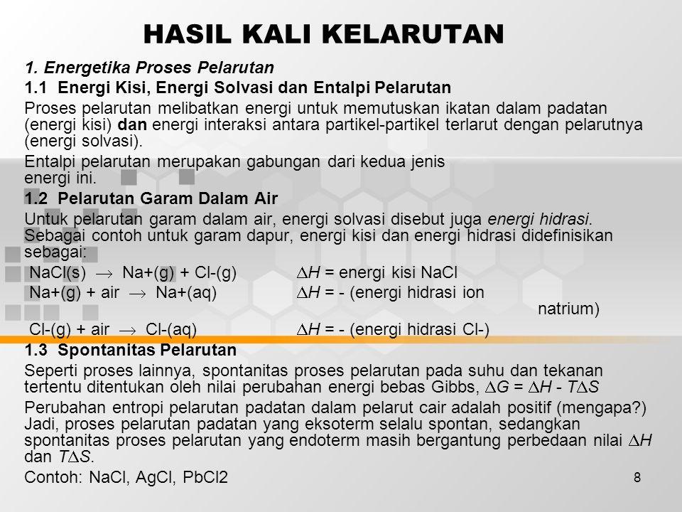 HASIL KALI KELARUTAN 1. Energetika Proses Pelarutan