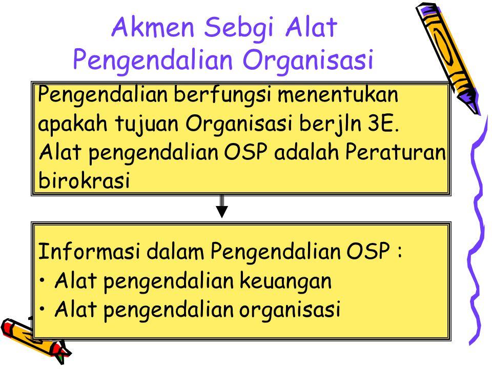 Akmen Sebgi Alat Pengendalian Organisasi