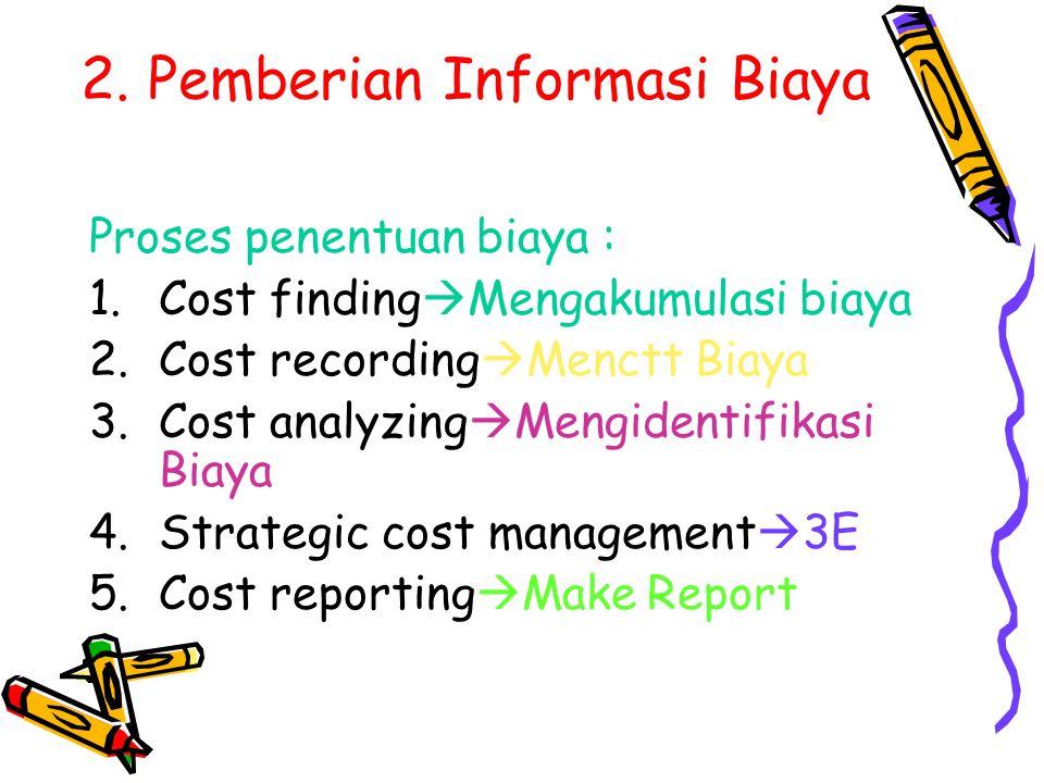 2. Pemberian Informasi Biaya