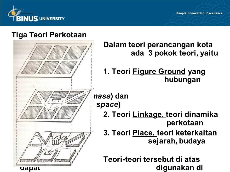 2. Teori Linkage, teori dinamika rupa perkotaan