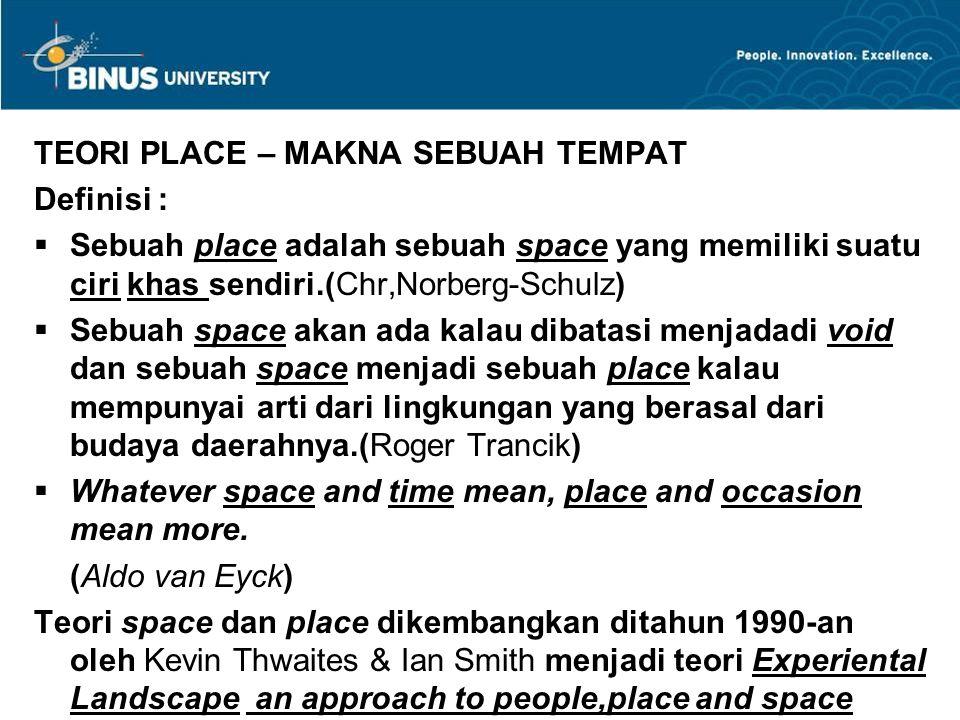 TEORI PLACE – MAKNA SEBUAH TEMPAT