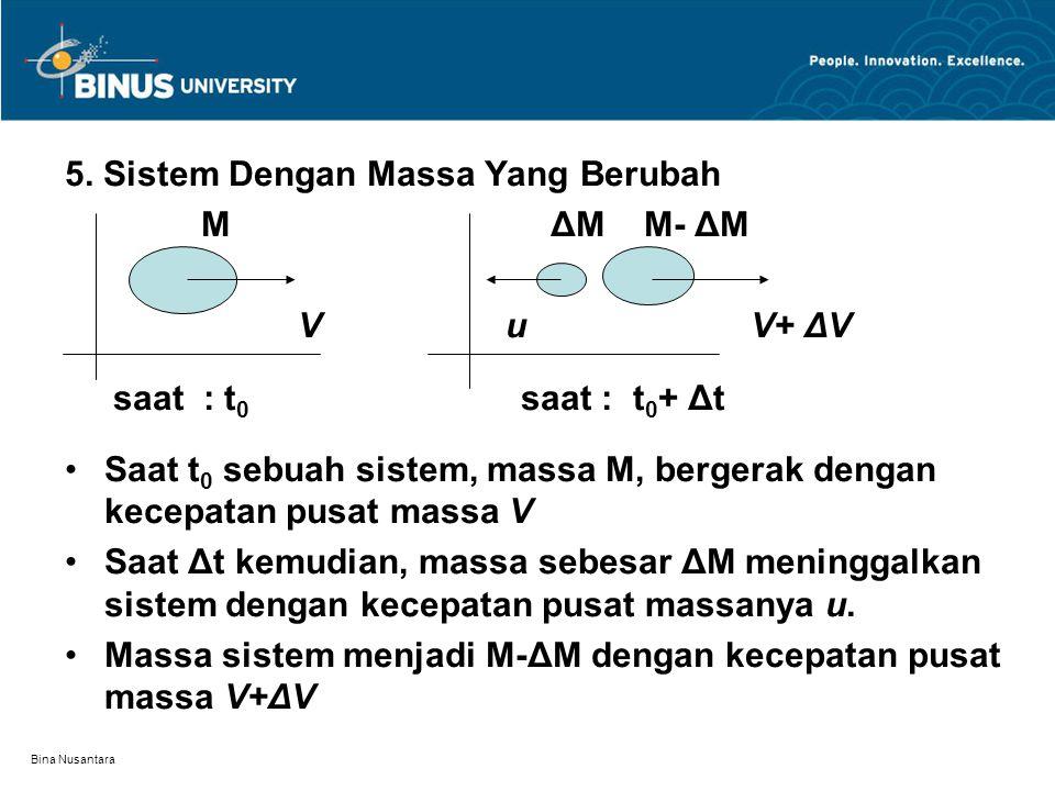 5. Sistem Dengan Massa Yang Berubah M ΔM M- ΔM V u V+ ΔV