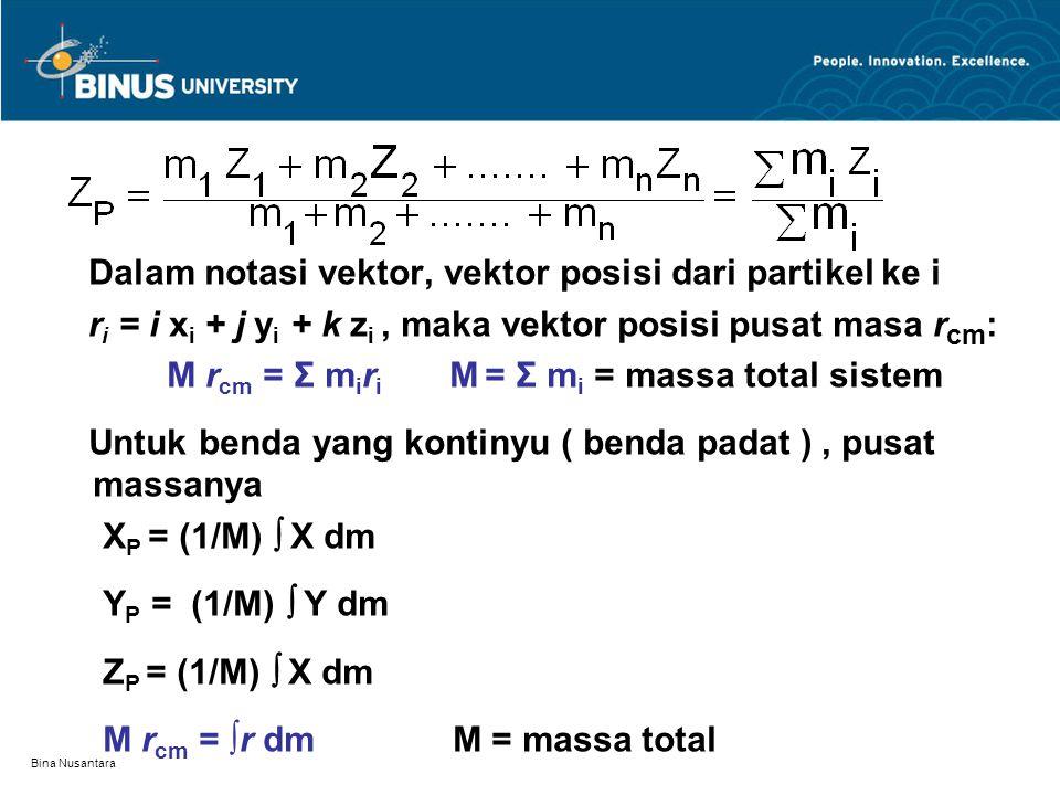 Dalam notasi vektor, vektor posisi dari partikel ke i