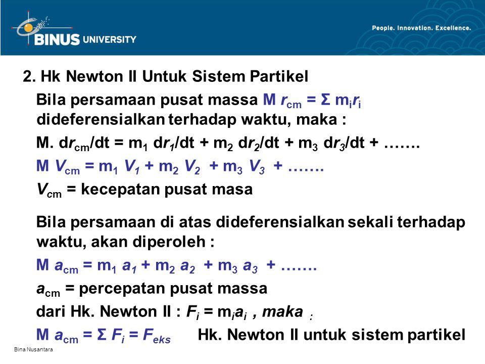 2. Hk Newton II Untuk Sistem Partikel
