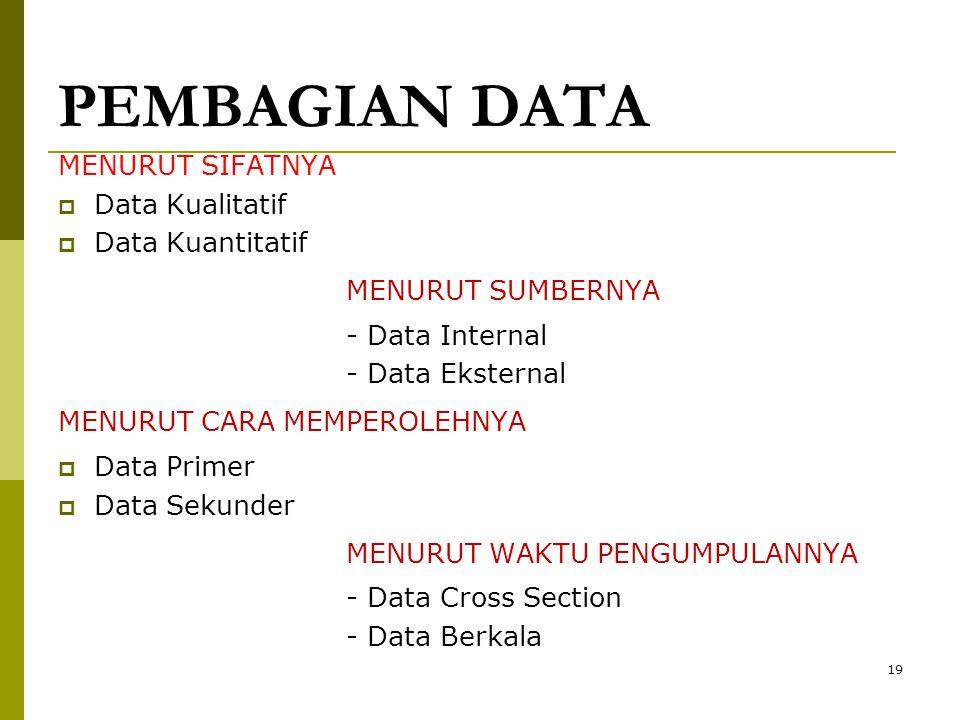 PEMBAGIAN DATA MENURUT SIFATNYA Data Kualitatif Data Kuantitatif