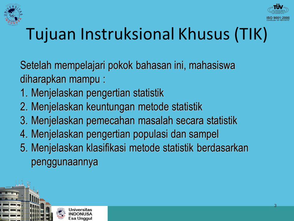 Tujuan Instruksional Khusus (TIK)
