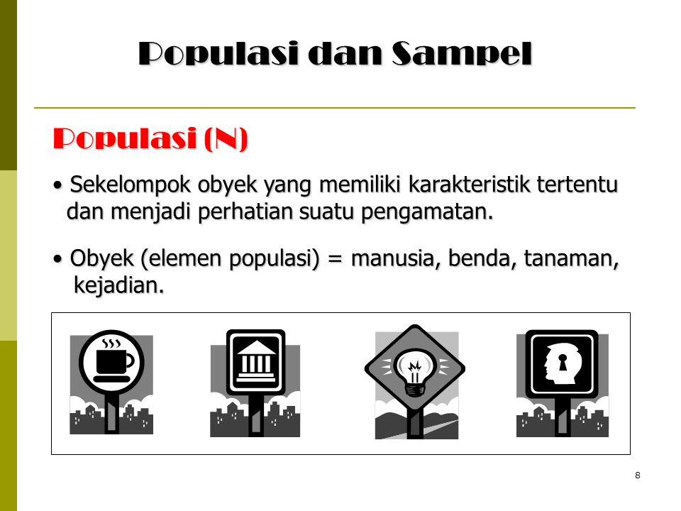 Populasi dan Sampel Populasi (N)