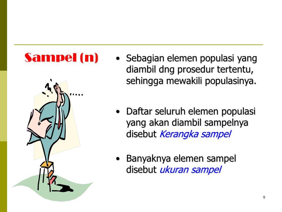 Sampel (n) Sebagian elemen populasi yang diambil dng prosedur tertentu, sehingga mewakili populasinya.