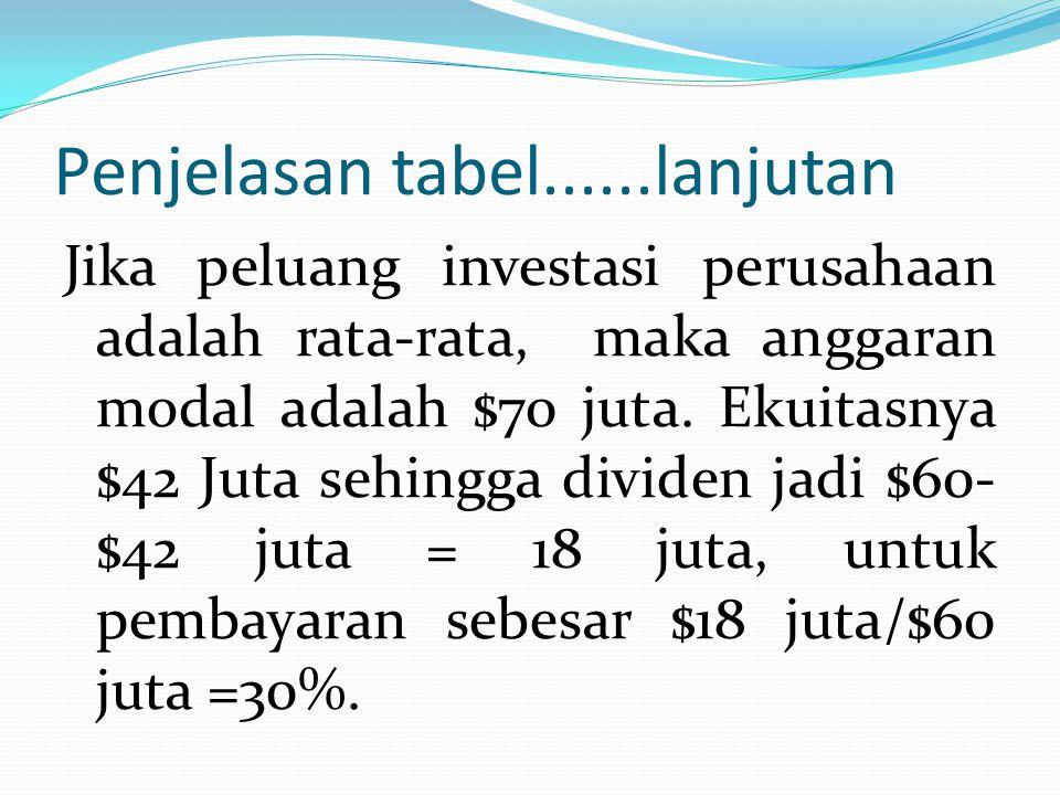 Penjelasan tabel......lanjutan