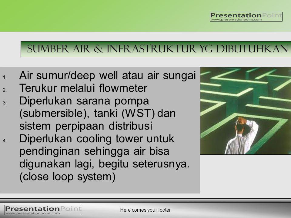 Air sumur/deep well atau air sungai Terukur melalui flowmeter
