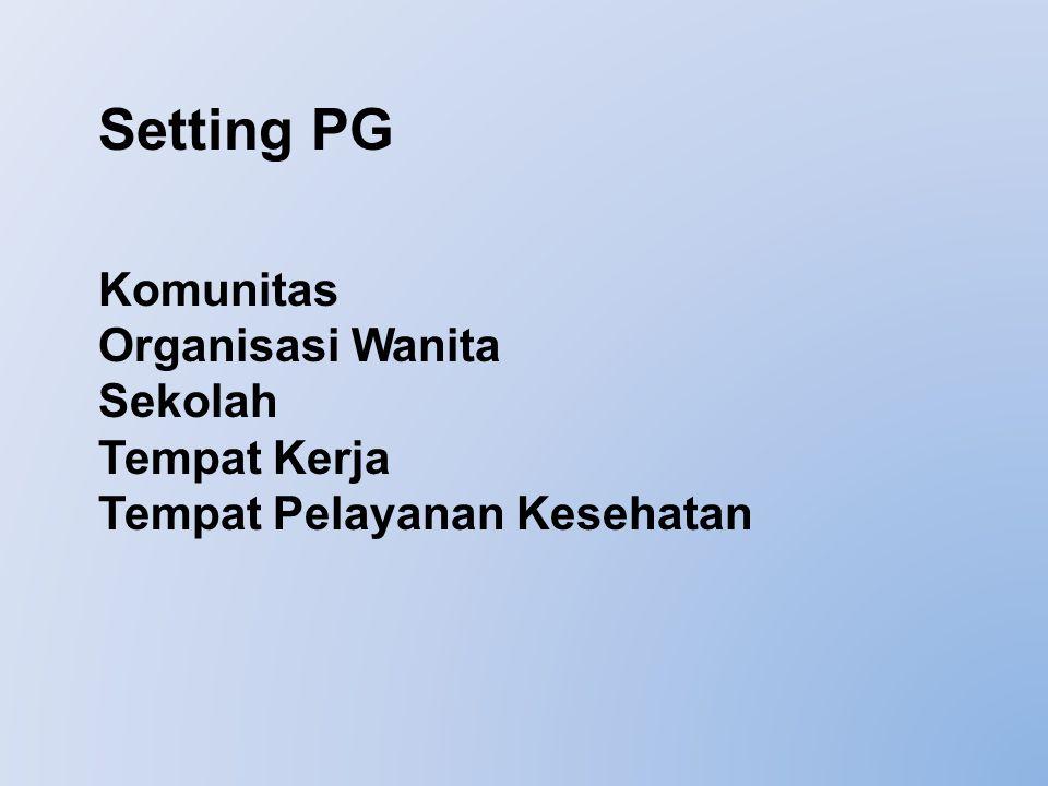 Setting PG Komunitas Organisasi Wanita Sekolah Tempat Kerja