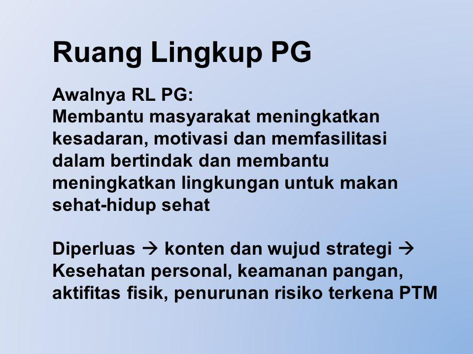 Ruang Lingkup PG Awalnya RL PG: