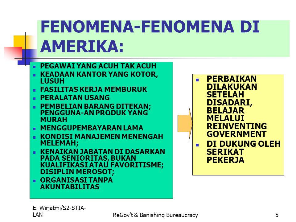 FENOMENA-FENOMENA DI AMERIKA: