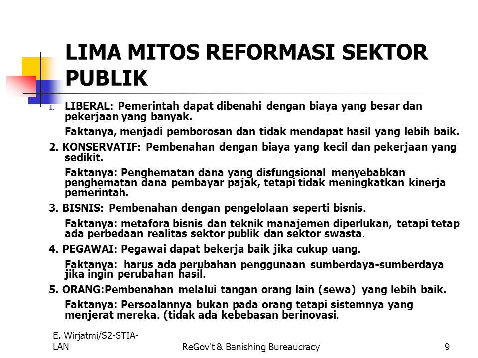 LIMA MITOS REFORMASI SEKTOR PUBLIK