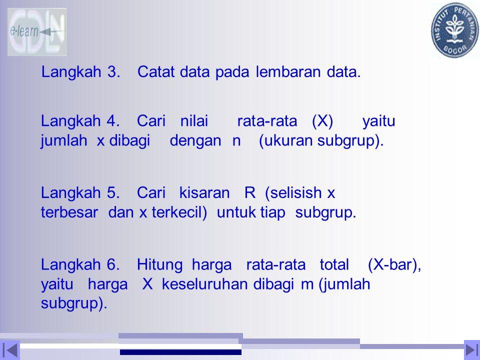 Langkah 3. Catat data pada lembaran data.