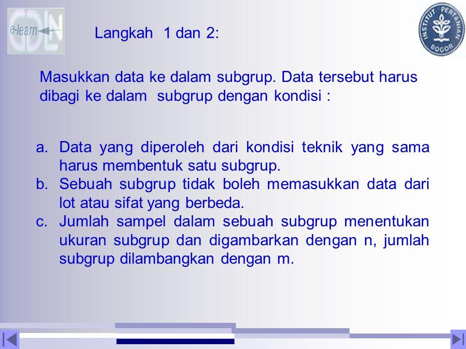 Langkah 1 dan 2: Masukkan data ke dalam subgrup. Data tersebut harus dibagi ke dalam subgrup dengan kondisi :