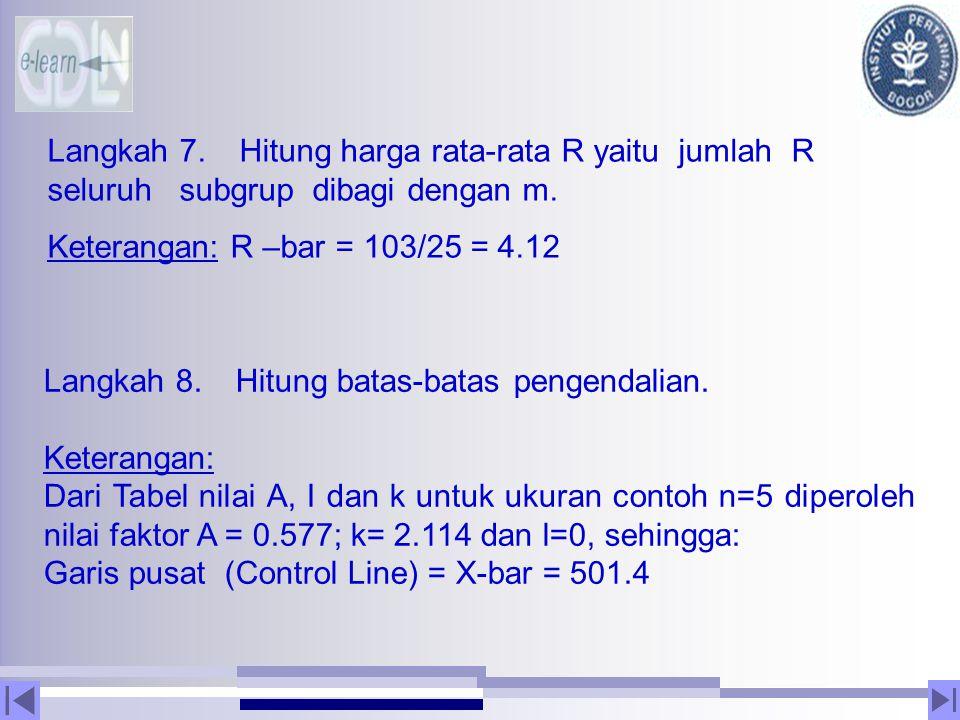 Langkah 7. Hitung harga rata-rata R yaitu jumlah R seluruh subgrup dibagi dengan m.