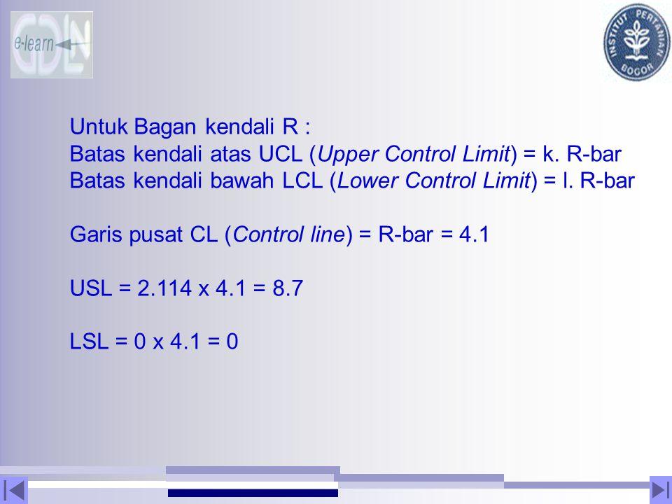Untuk Bagan kendali R : Batas kendali atas UCL (Upper Control Limit) = k. R-bar. Batas kendali bawah LCL (Lower Control Limit) = l. R-bar.
