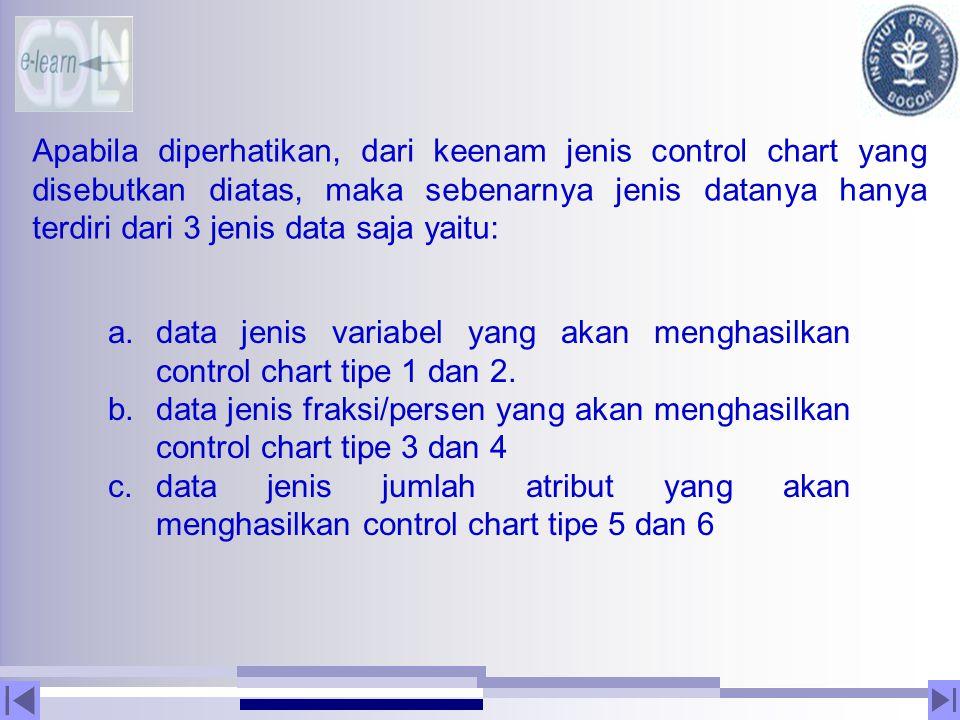 Apabila diperhatikan, dari keenam jenis control chart yang disebutkan diatas, maka sebenarnya jenis datanya hanya terdiri dari 3 jenis data saja yaitu: