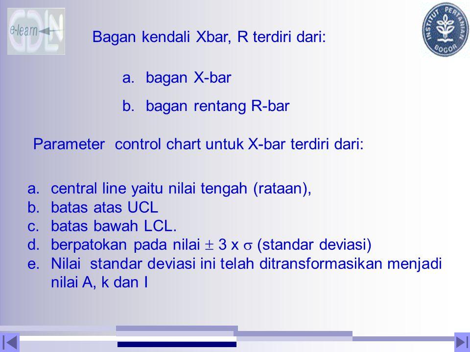 Bagan kendali Xbar, R terdiri dari: