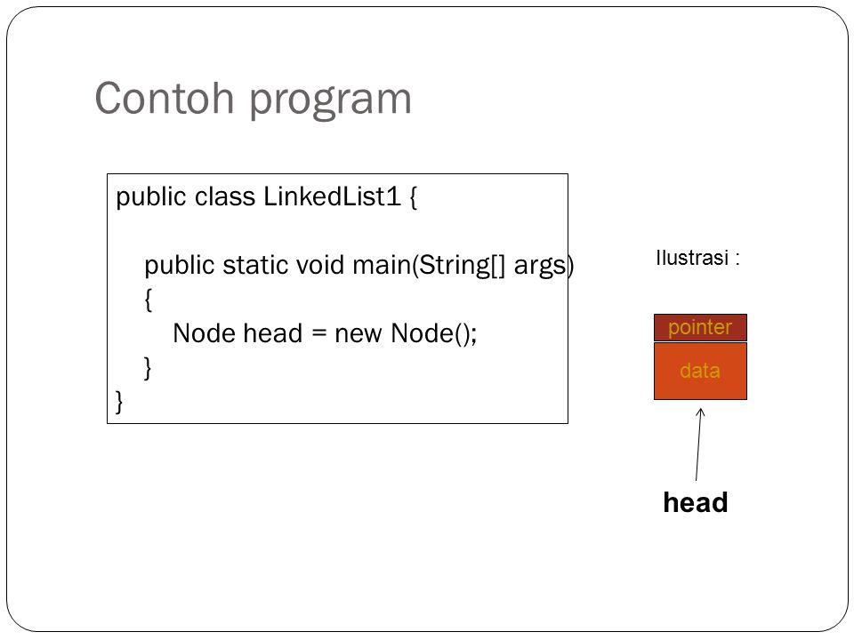 Contoh program public class LinkedList1 {