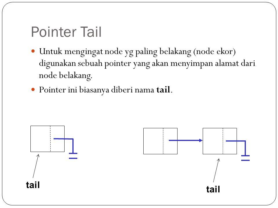 Pointer Tail Untuk mengingat node yg paling belakang (node ekor) digunakan sebuah pointer yang akan menyimpan alamat dari node belakang.