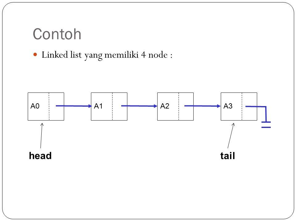 Contoh Linked list yang memiliki 4 node : A0 A1 A2 A3 head tail
