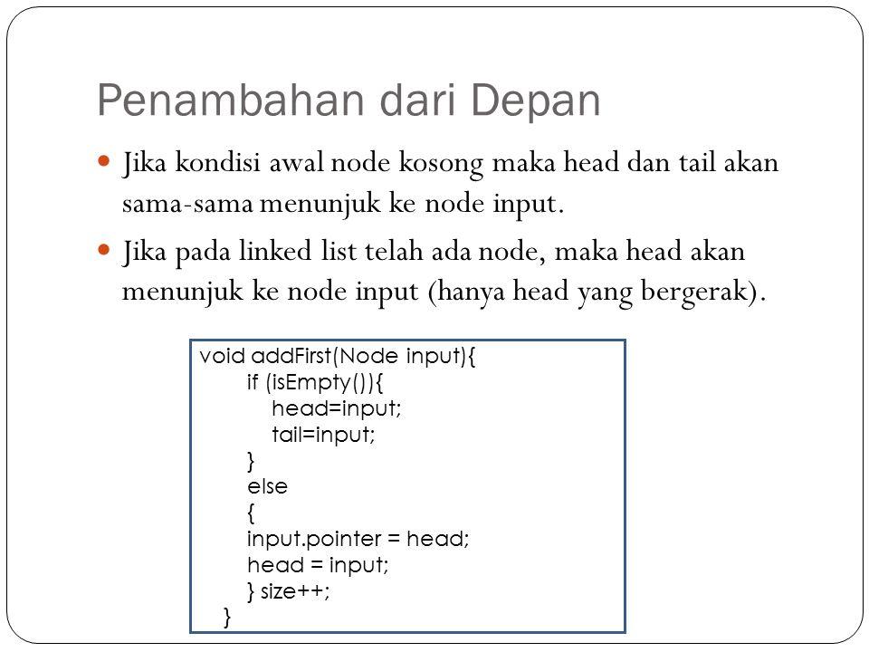 Penambahan dari Depan Jika kondisi awal node kosong maka head dan tail akan sama-sama menunjuk ke node input.