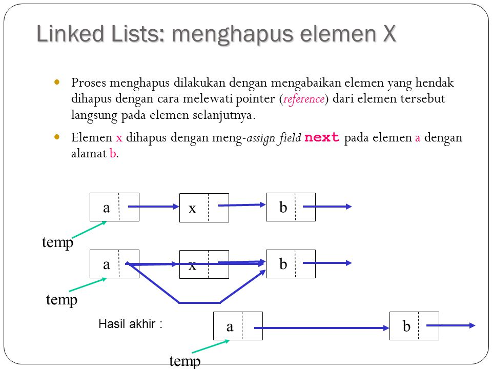Linked Lists: menghapus elemen X