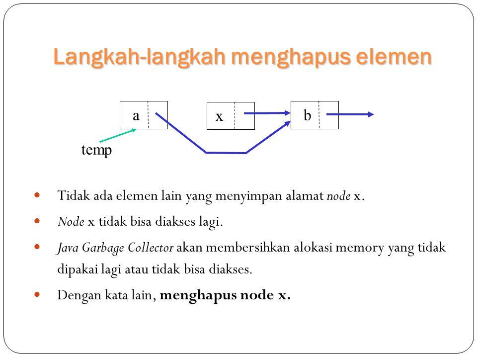 Langkah-langkah menghapus elemen
