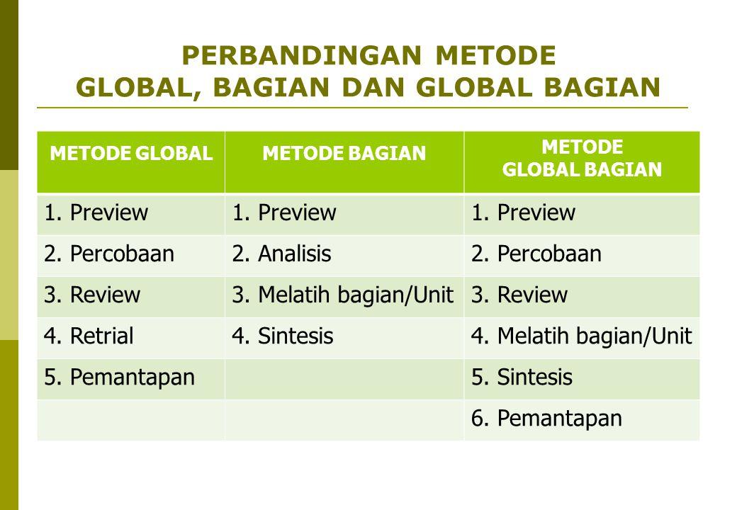 PERBANDINGAN METODE GLOBAL, BAGIAN DAN GLOBAL BAGIAN