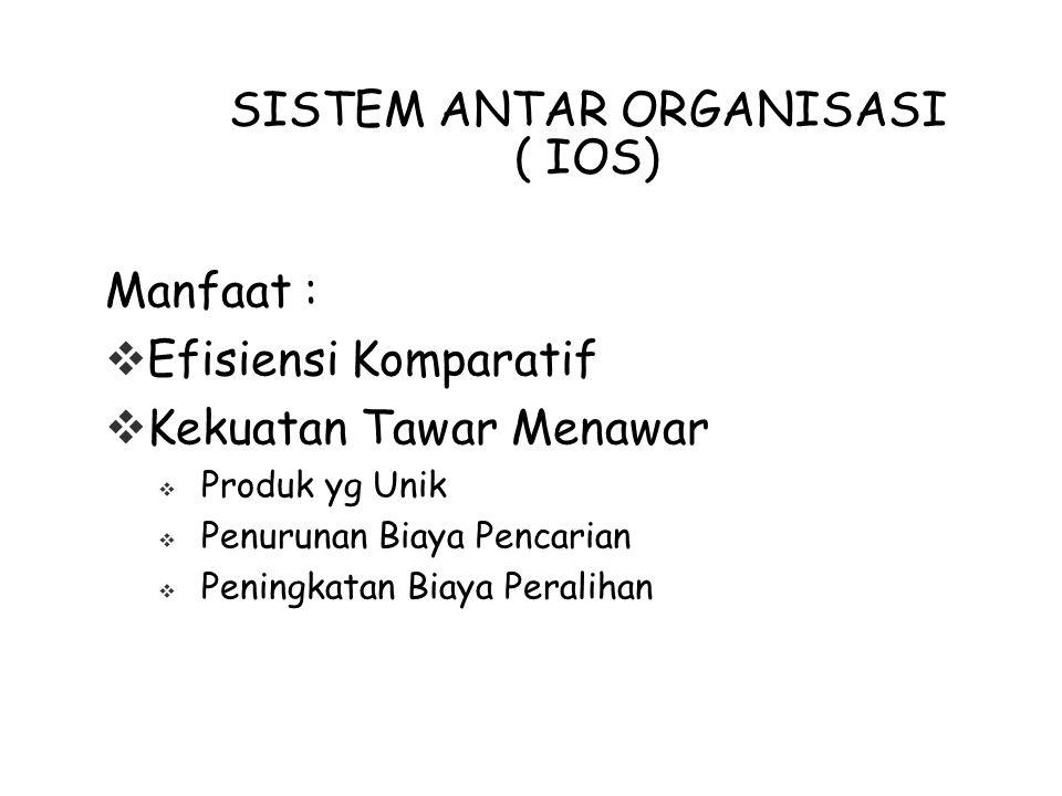 SISTEM ANTAR ORGANISASI ( IOS)