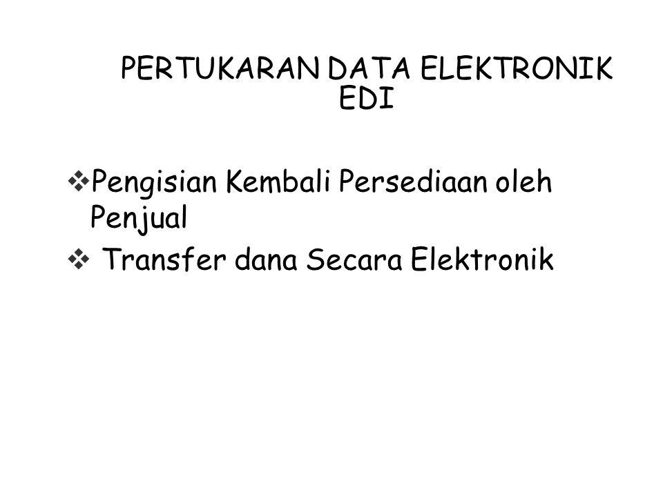 PERTUKARAN DATA ELEKTRONIK EDI