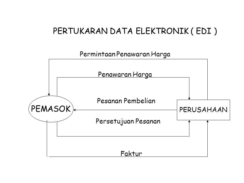 PERTUKARAN DATA ELEKTRONIK ( EDI )