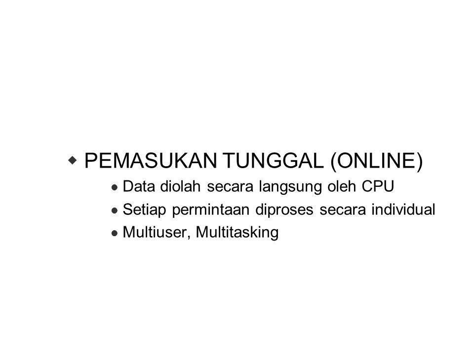 PEMASUKAN TUNGGAL (ONLINE)
