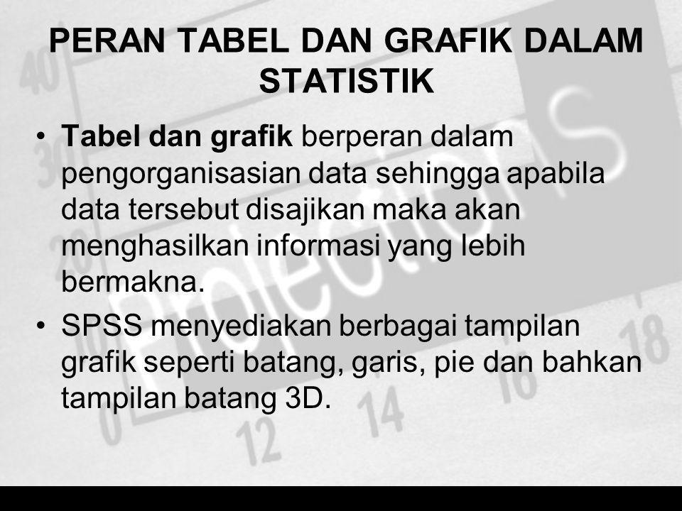 PERAN TABEL DAN GRAFIK DALAM STATISTIK