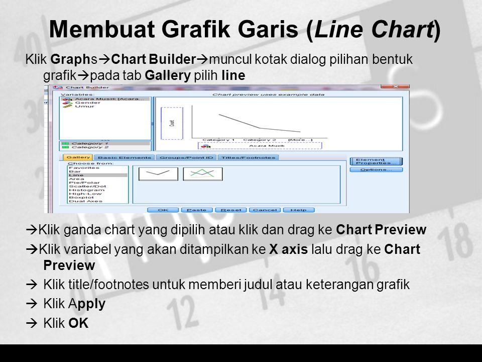Membuat Grafik Garis (Line Chart)