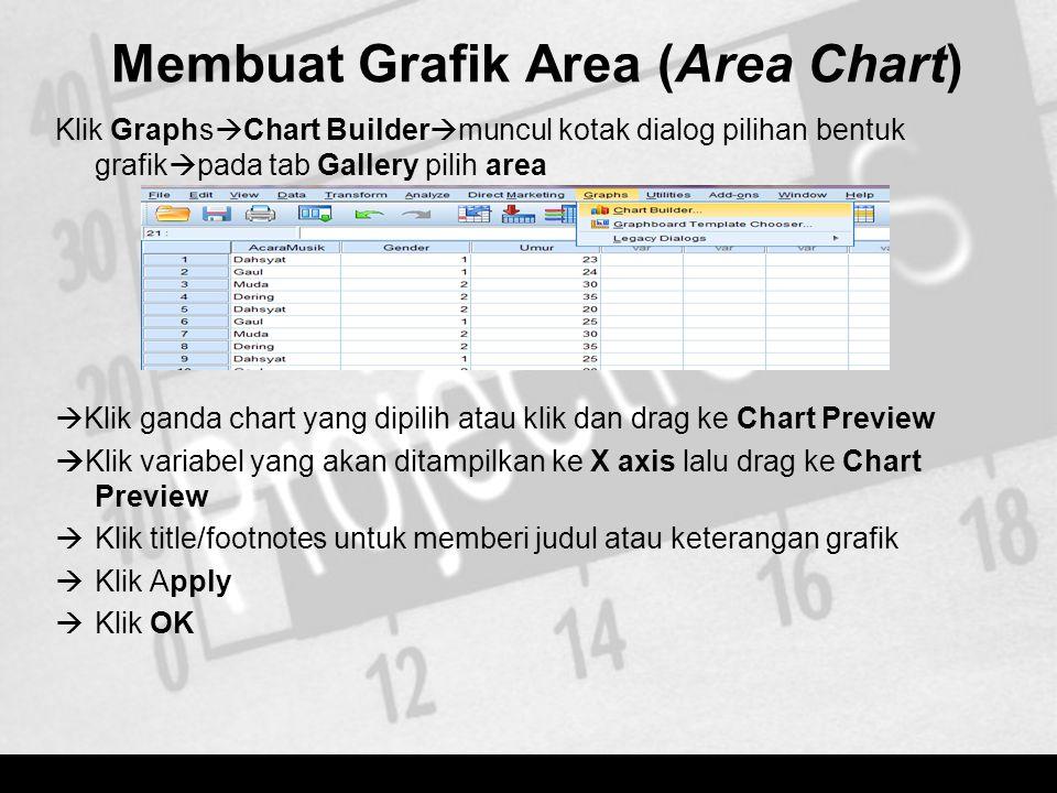 Membuat Grafik Area (Area Chart)