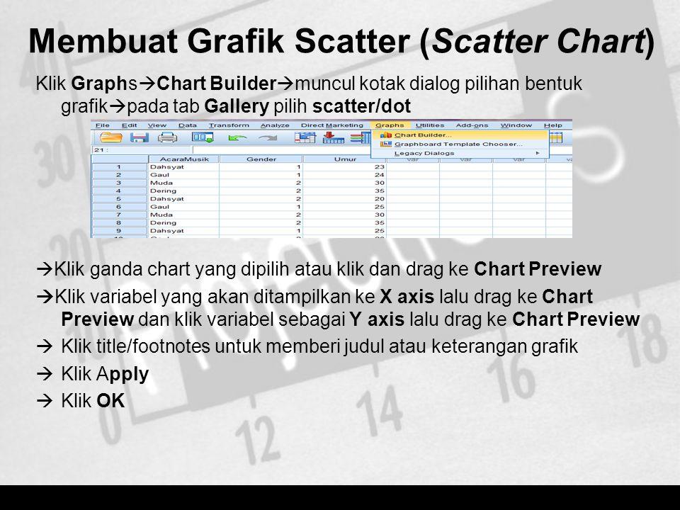 Membuat Grafik Scatter (Scatter Chart)