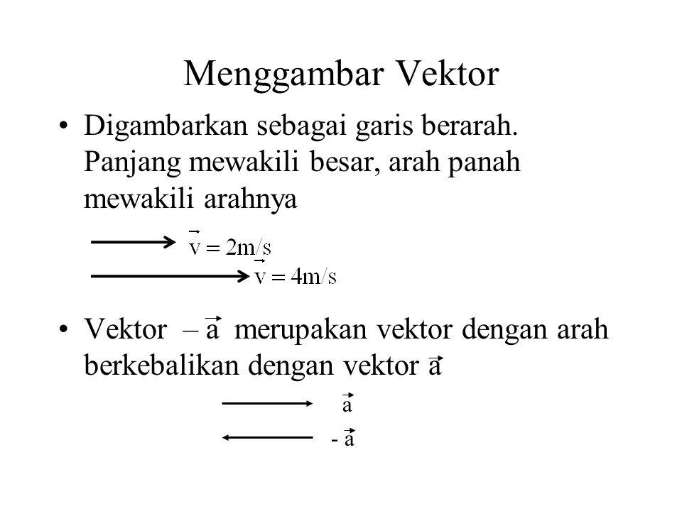 Menggambar Vektor Digambarkan sebagai garis berarah. Panjang mewakili besar, arah panah mewakili arahnya.