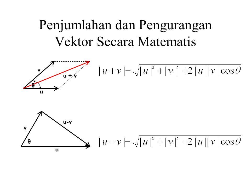 Penjumlahan dan Pengurangan Vektor Secara Matematis