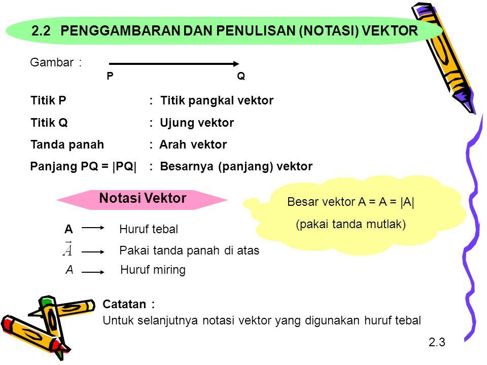 Besar vektor A = A = |A| (pakai tanda mutlak)