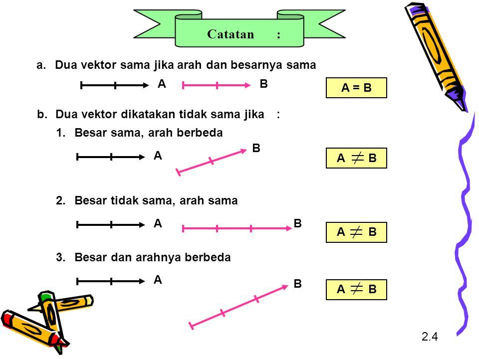 Catatan : a. Dua vektor sama jika arah dan besarnya sama A B A = B