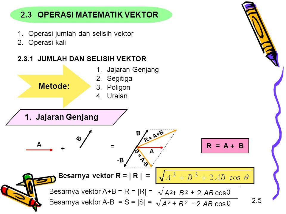 2.3 OPERASI MATEMATIK VEKTOR