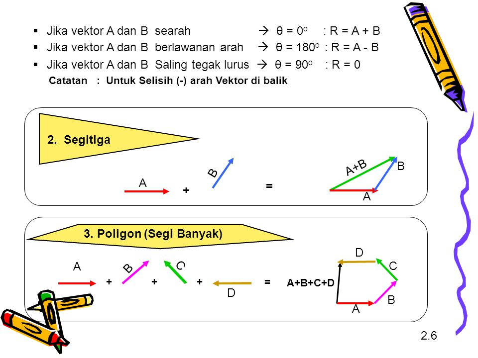 Jika vektor A dan B searah  θ = 0o : R = A + B